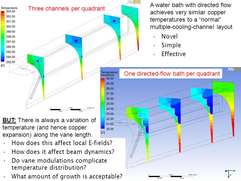 "Three channels per quadrant One directed-flow bath per quadrant A water bath with directed flow achieves very similar copper temperatures to a ""normal"