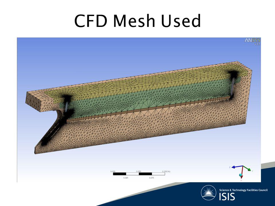 CFD Mesh Used