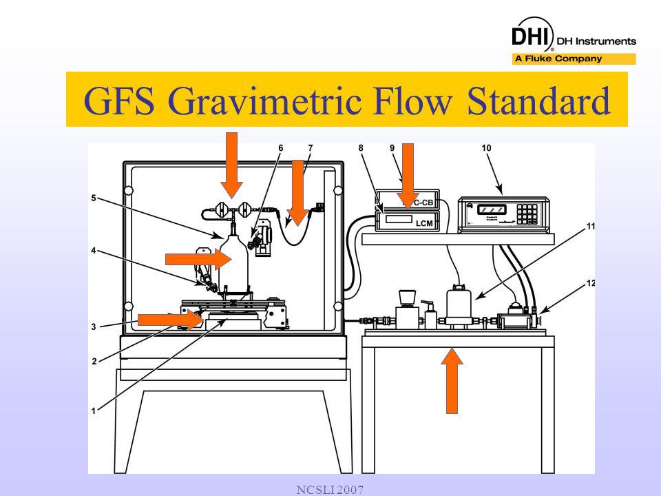 NCSLI 2007 GFS Gravimetric Flow Standard