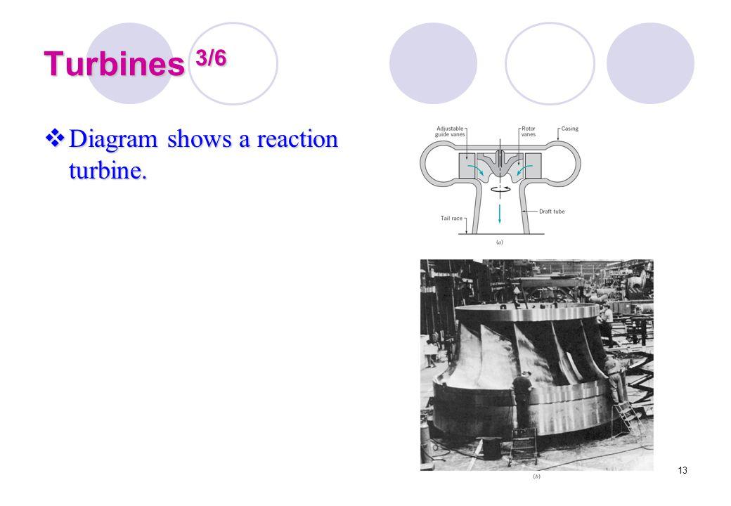 13 Turbines 3/6  Diagram shows a reaction turbine.