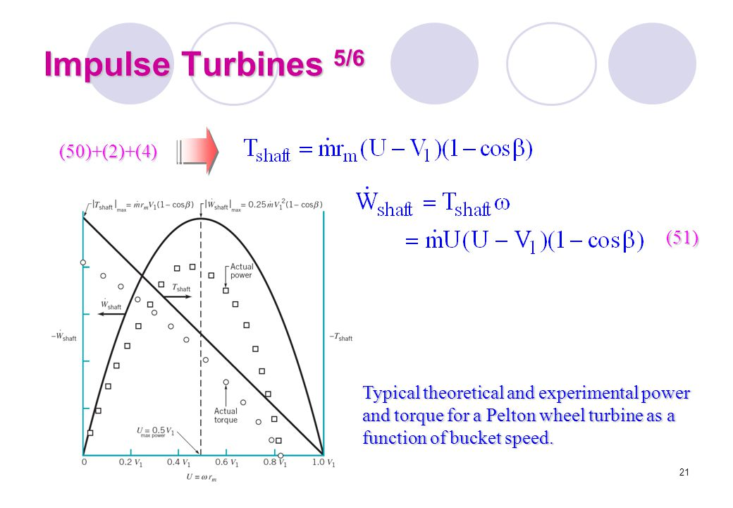 21 Impulse Turbines 5/6 (50)+(2)+(4) (51) Typical theoretical and experimental power and torque for a Pelton wheel turbine as a function of bucket spe