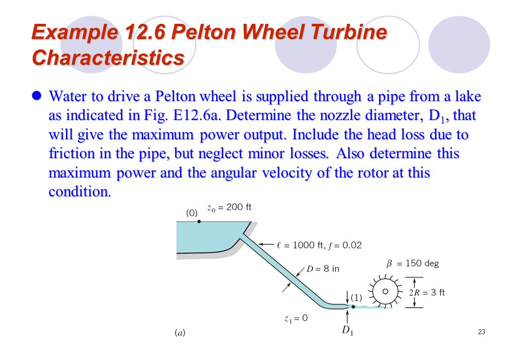 23 Example 12.6 Pelton Wheel Turbine Characteristics Water to drive a Pelton wheel is supplied through a pipe from a lake as indicated in Fig. E12.6a.