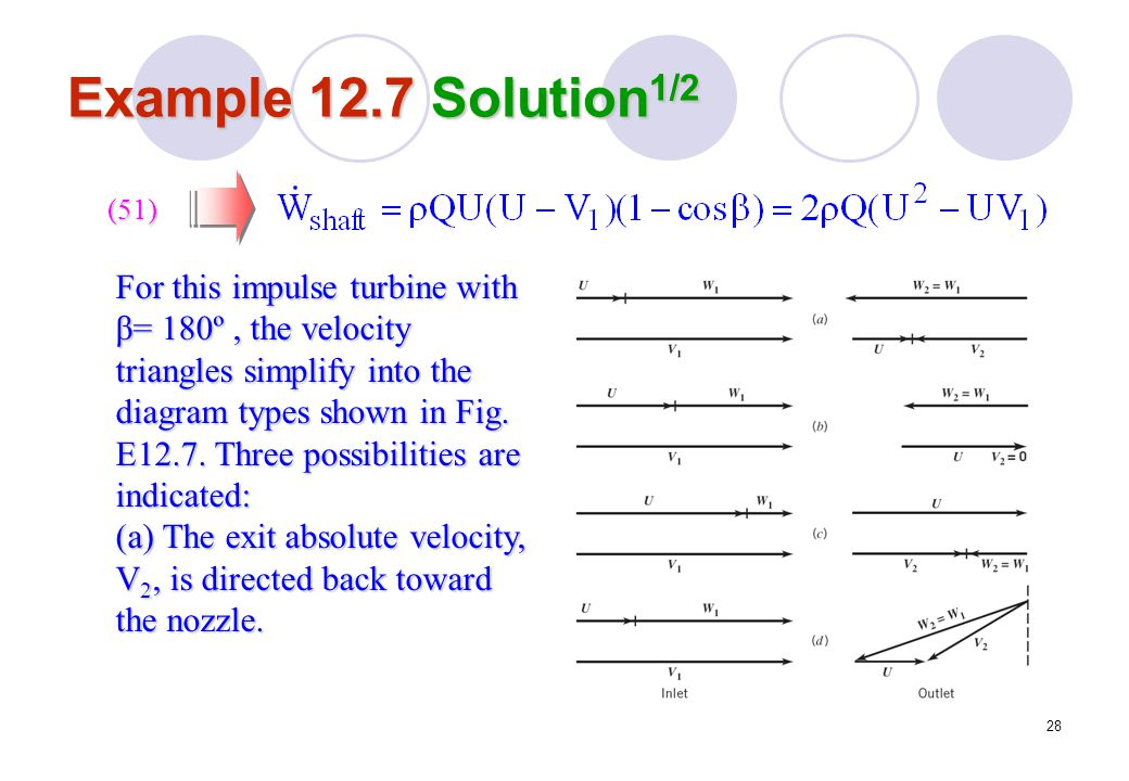 28 Example 12.7 Solution 1/2 For this impulse turbine with β= 180º, the velocity triangles simplify into the diagram types shown in Fig. E12.7. Three