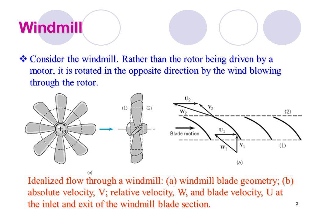 34 Example 12.8 Non-Pelton Wheel Impulse Turbine 2/2