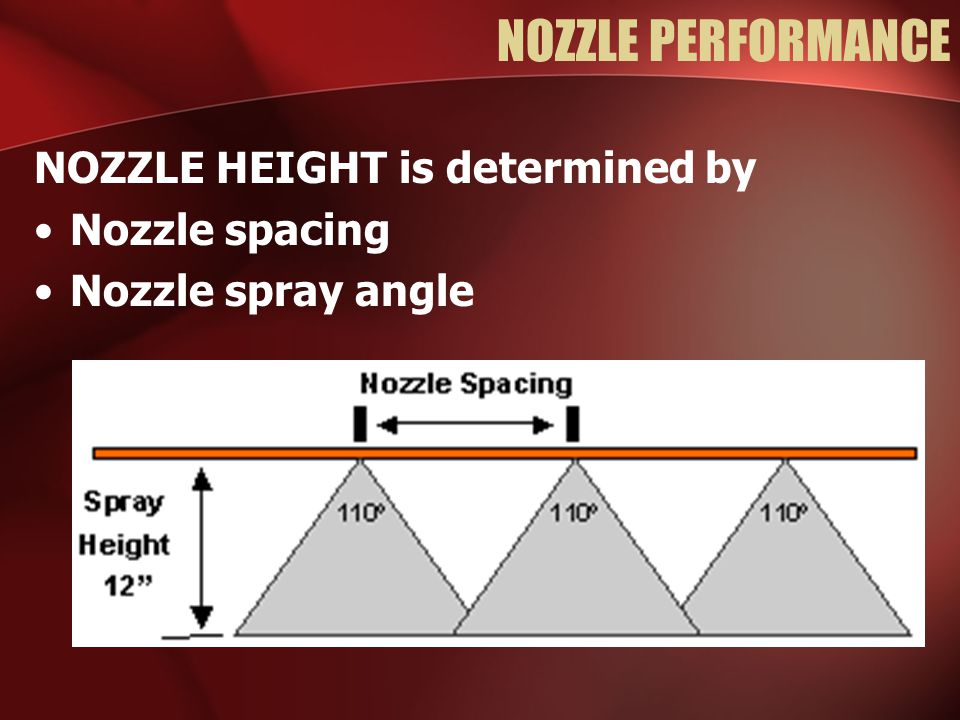 NOZZLE PERFORMANCE NOZZLE HEIGHT is determined by Nozzle spacing Nozzle spray angle