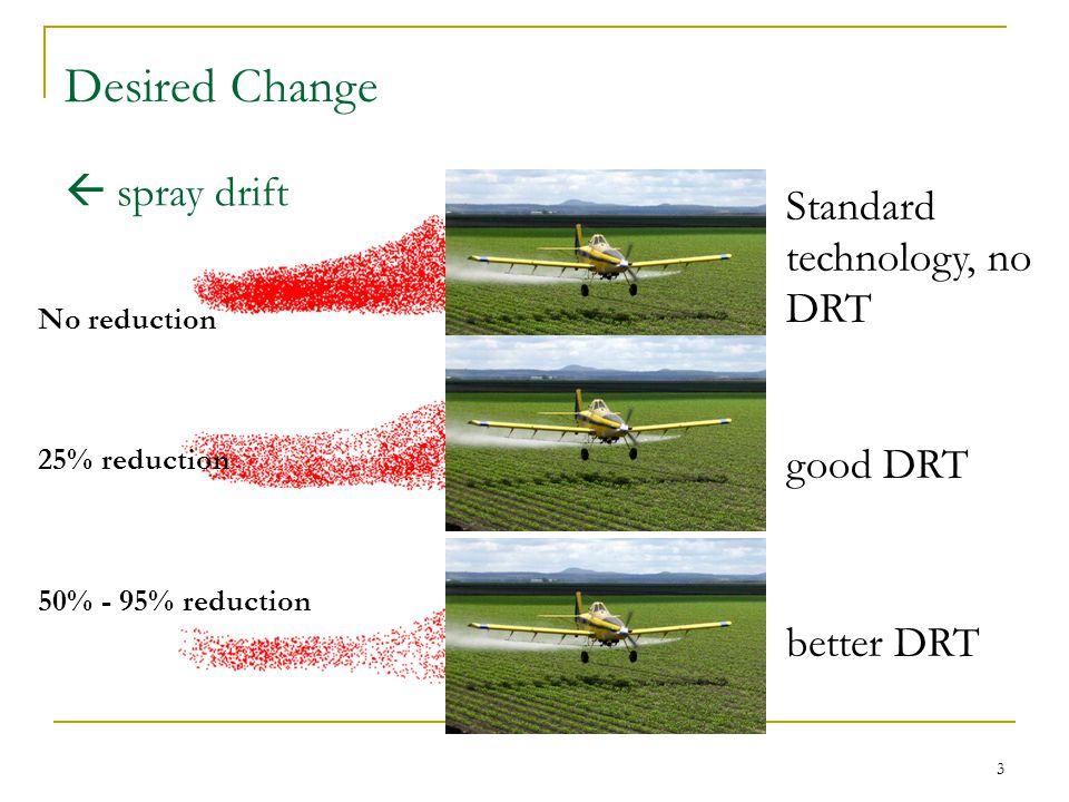 3 Desired Change Standard technology, no DRT good DRT better DRT  spray drift No reduction 25% reduction 50% - 95% reduction