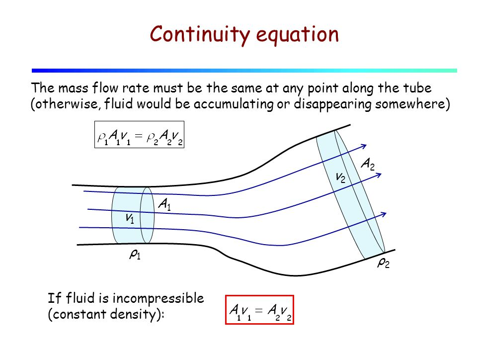 Continuity equation A1A1 A2A2 v1 v1 v2v2 The mass flow rate must be the same at any point along the tube (otherwise, fluid would be accumulating or disappearing somewhere) If fluid is incompressible (constant density): ρ1 ρ1 ρ2 ρ2