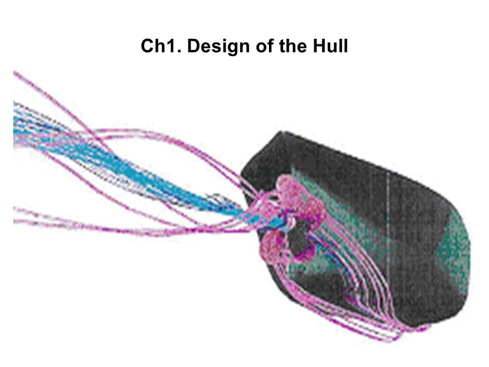 Ch1. Design of the Hull