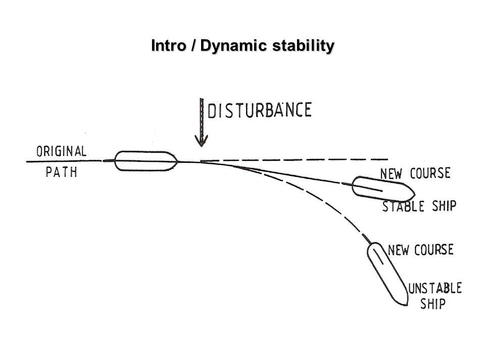Intro / Dynamic stability