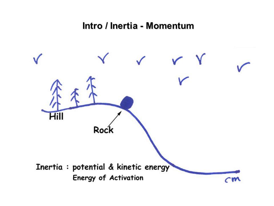Intro / Inertia - Momentum Intro / Inertia - Momentum