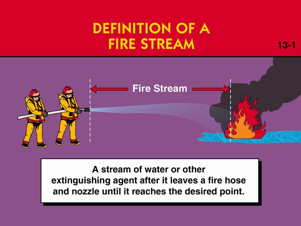 5/4/2015Dixon High School Fire Department34 Quiz 2.