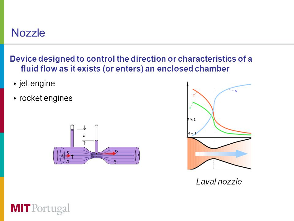 Nozzle Device designed to control the direction or characteristics of a fluid flow as it exists (or enters) an enclosed chamber jet engine rocket engines Laval nozzle