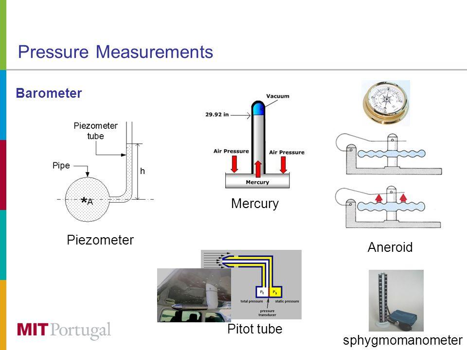 Pressure Measurements Barometer Mercury Aneroid Piezometer Pitot tube sphygmomanometer