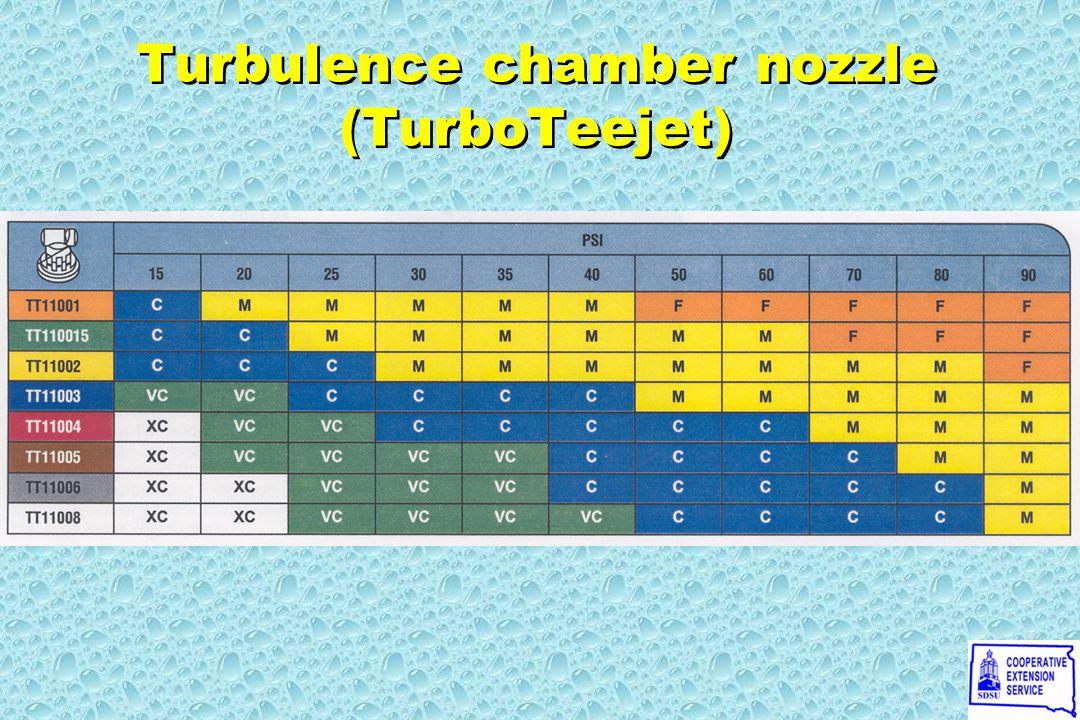 Turbulence chamber nozzle (TurboTeejet)