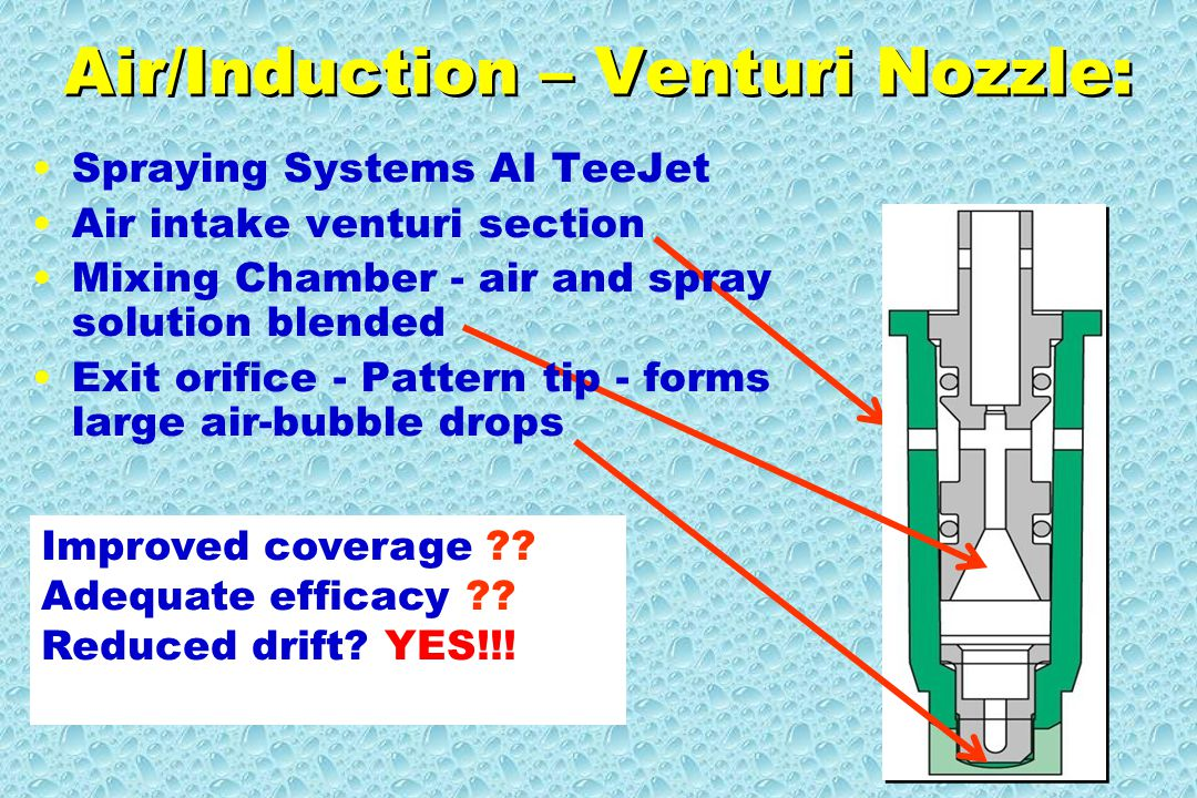 Air/Induction – Venturi Nozzle: Spraying Systems AI TeeJet Air intake venturi section Mixing Chamber - air and spray solution blended Exit orifice - Pattern tip - forms large air-bubble drops Spraying Systems AI TeeJet Air intake venturi section Mixing Chamber - air and spray solution blended Exit orifice - Pattern tip - forms large air-bubble drops Improved coverage .