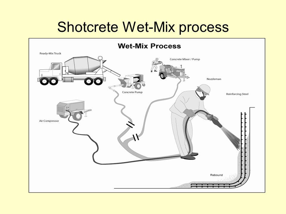 Typical shotcrete mix design parameters Process f'c MPa (psi) Cement content min.