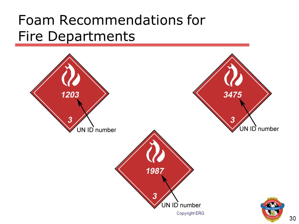 30 Foam Recommendations for Fire Departments Copyright ERG