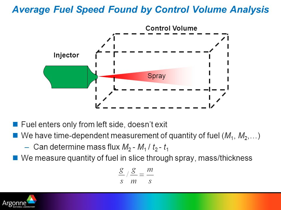 Average Fuel Speed Found by Control Volume Analysis Injector Spray Control Volume Fuel enters only from left side, doesn't exit We have time-dependent measurement of quantity of fuel (M 1, M 2,…) –Can determine mass flux M 2 - M 1 / t 2 - t 1 We measure quantity of fuel in slice through spray, mass/thickness
