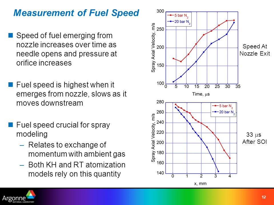 12 Measurement of Fuel Speed Speed of fuel emerging from nozzle increases over time as needle opens and pressure at orifice increases Fuel speed is hi