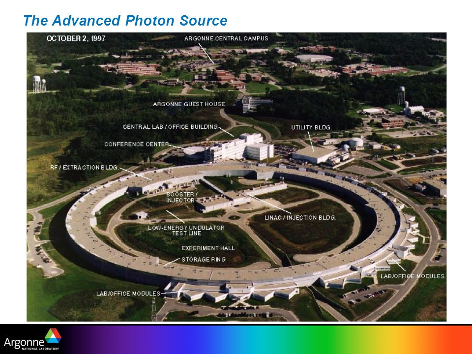 The Advanced Photon Source