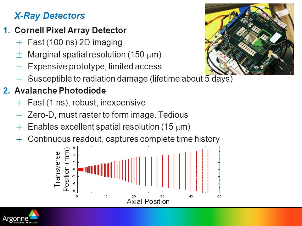 X-Ray Detectors 1.Cornell Pixel Array Detector  Fast (100 ns) 2D imaging  Marginal spatial resolution (150  m)  Expensive prototype, limited acces