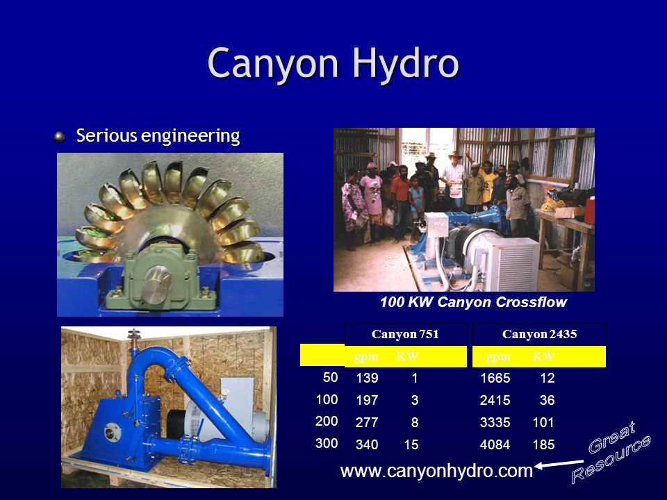 Canyon Hydro Serious engineering 1854084 1013335 362415 121665 KWgpm Canyon 2435 15340 8277 3197 1139 KWgpm Canyon 751 300 200 100 50 100 KW Canyon Crossflow www.canyonhydro.com