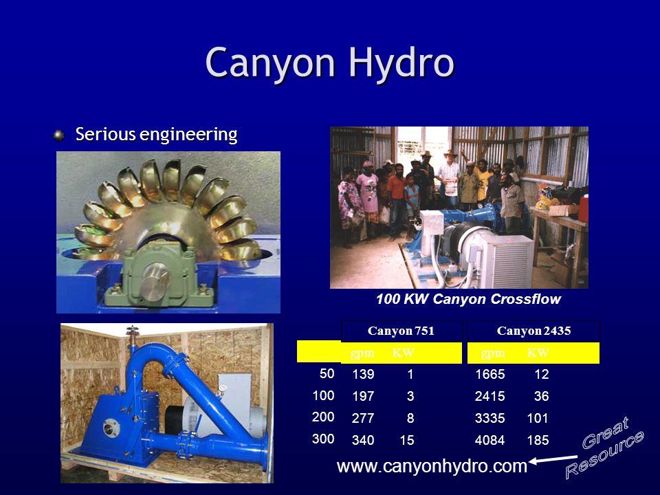 Canyon Hydro Serious engineering 1854084 1013335 362415 121665 KWgpm Canyon 2435 15340 8277 3197 1139 KWgpm Canyon 751 300 200 100 50 100 KW Canyon Cr