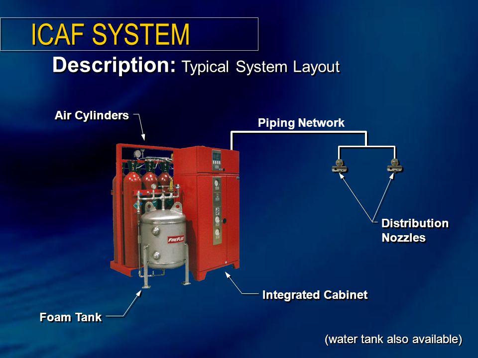 Description: Compressed Air Foam (CAF) CAF TECHNOLOGY Uniform & stable High momentum Excellent quality 10:1 expansion Uniform & stable High momentum Excellent quality 10:1 expansion