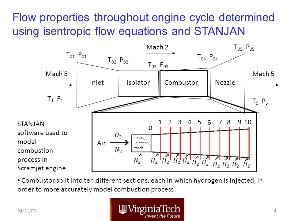 04/21/094 Flow properties throughout engine cycle determined using isentropic flow equations and STANJAN InletIsolatorCombustorNozzle T 01 P 01 T 02 P 02 T 03 P 03 T 04 P 04 T 05 P 05 T 1 P 1 T 5 P 5 Mach 5 Air Cavity, injection, torch 12345 6 78910 0 Mach 2 STANJAN software used to model combustion process in Scramjet engine Combustor split into ten different sections, each in which hydrogen is injected, in order to more accurately model combustion process