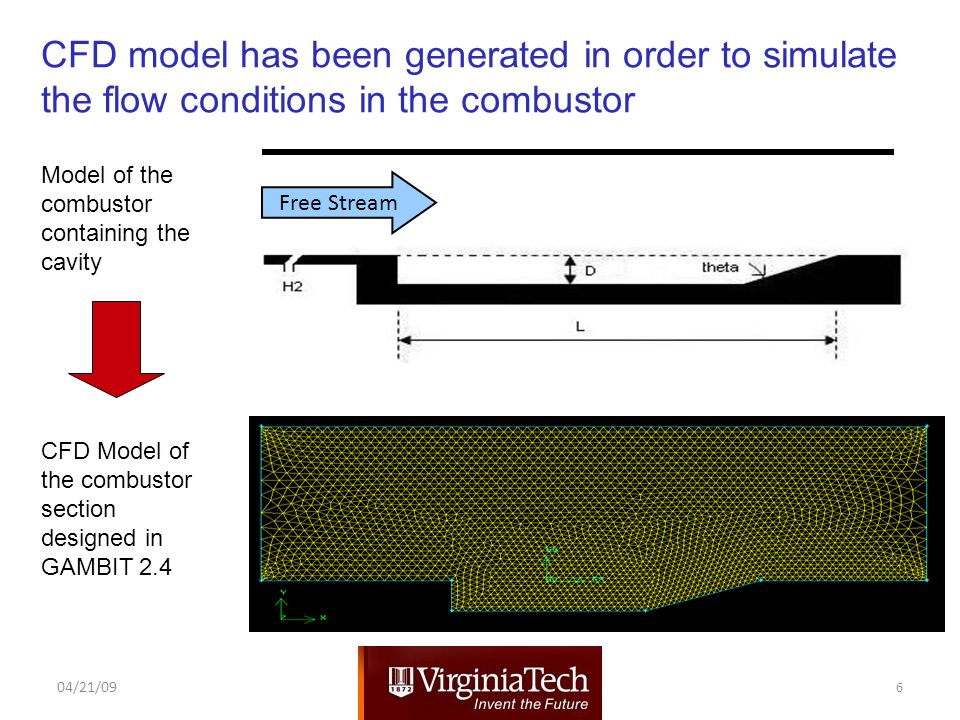 CFD model has been generated in order to simulate the flow conditions in the combustor 04/21/09 6 Free Stream Model of the combustor containing the cavity CFD Model of the combustor section designed in GAMBIT 2.4