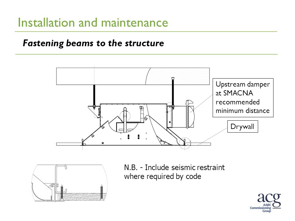 Fastening beams to the structure Drywall Upstream damper at SMACNA recommended minimum distance N.B.