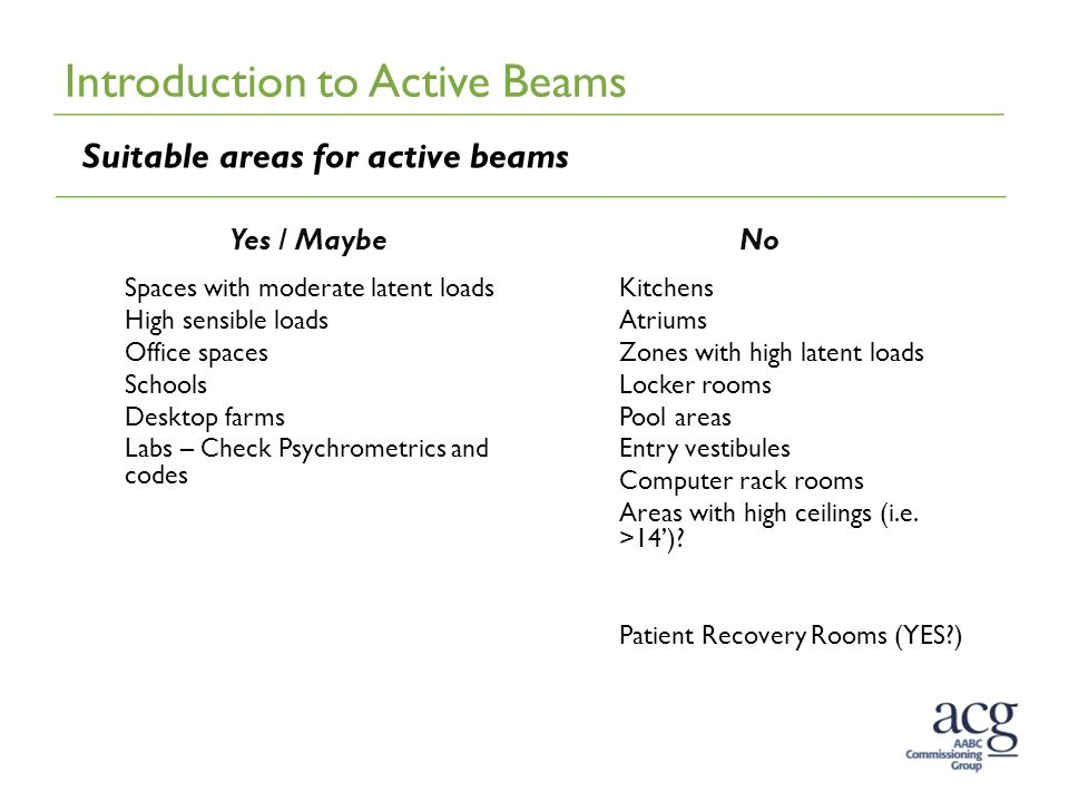 Introduction to Active Beams Suitable areas for active beams Yes / Maybe Spaces with moderate latent loads High sensible loads Office spaces Schools Desktop farms Labs – Check Psychrometrics and codes No Kitchens Atriums Zones with high latent loads Locker rooms Pool areas Entry vestibules Computer rack rooms Areas with high ceilings (i.e.