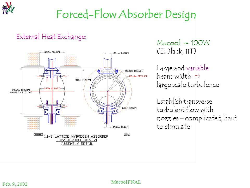 Feb. 9, 2002 Mucool FNAL Forced-Flow Absorber Design Mucool ~ 100W (E.