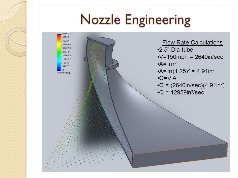 Nozzle Engineering Flow Rate Calculations 2.5 Dia tube V=150mph = 2640in/sec A= πr² A= π(1.25)² = 4.91in² Q=V A Q = (2640in/sec)(4.91in²) Q = 12959in³/sec
