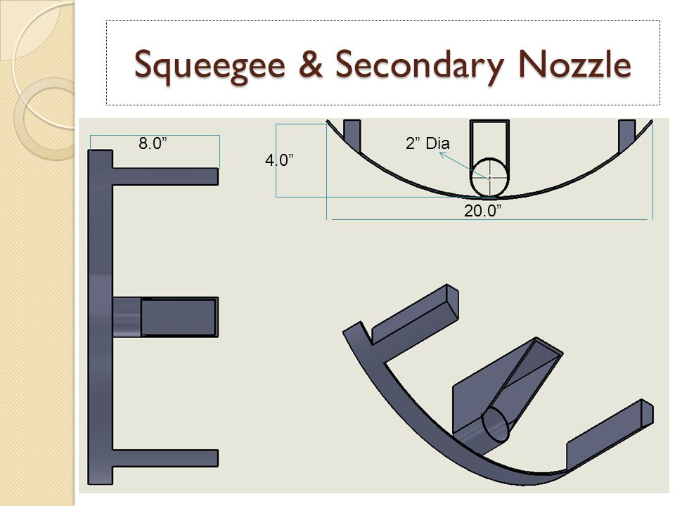 Squeegee & Secondary Nozzle 20.0 2 Dia 4.0 8.0