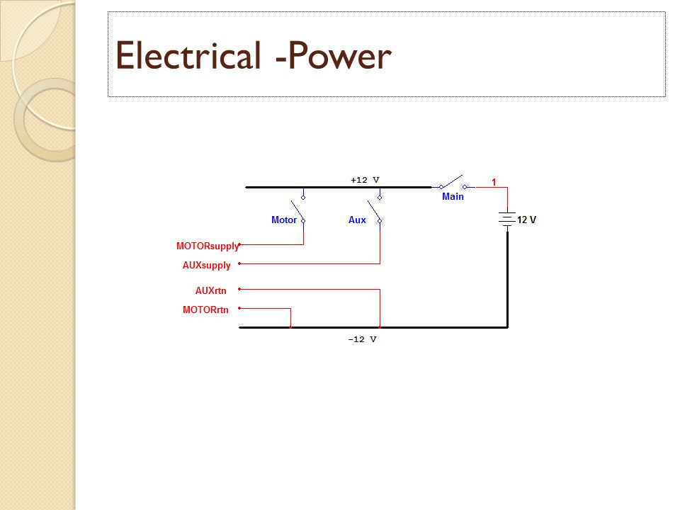 Electrical -Power