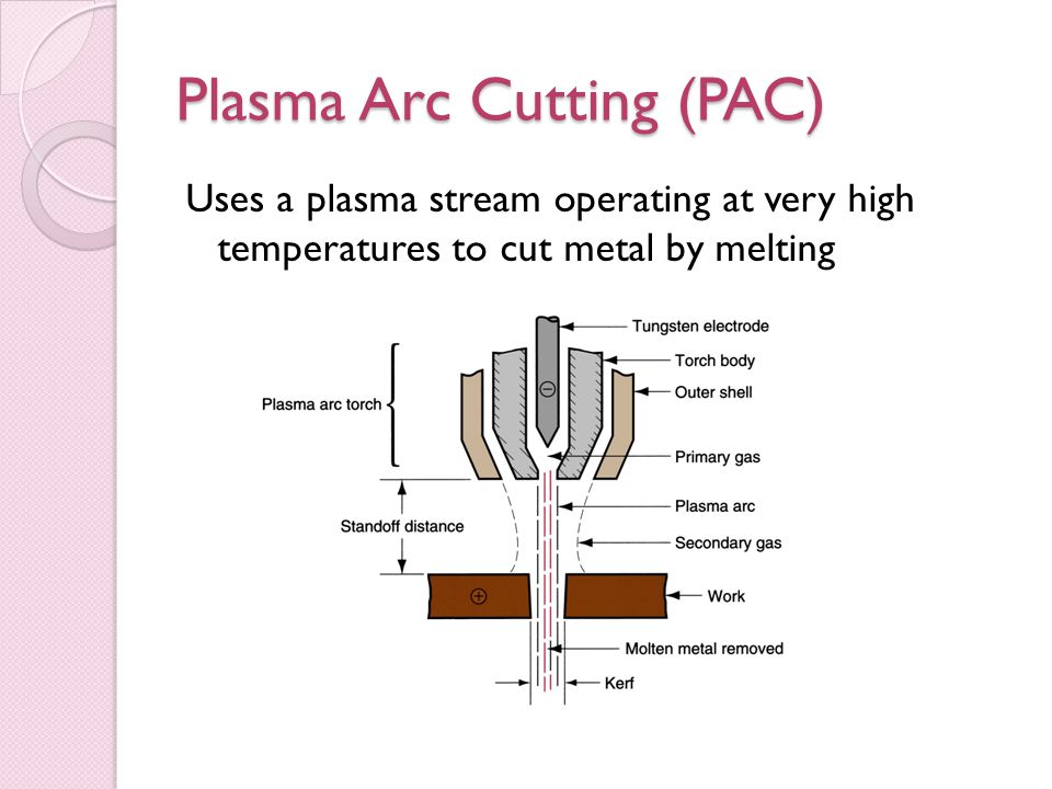 Plasma Arc Cutting (PAC) Uses a plasma stream operating at very high temperatures to cut metal by melting