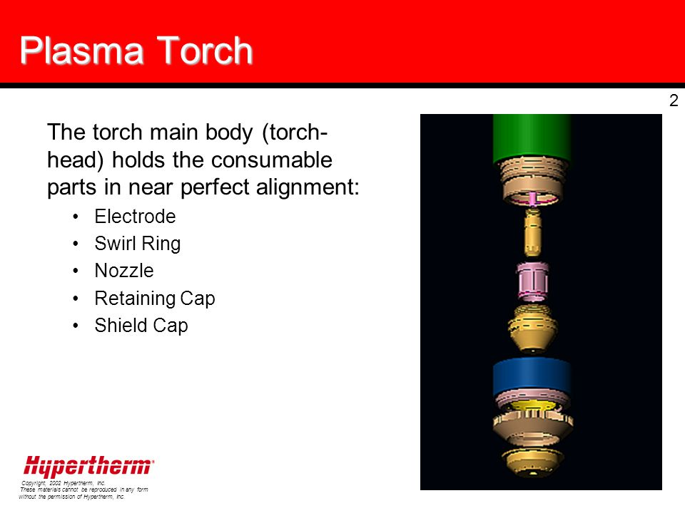 Copyright, 2002 Hypertherm, Inc.
