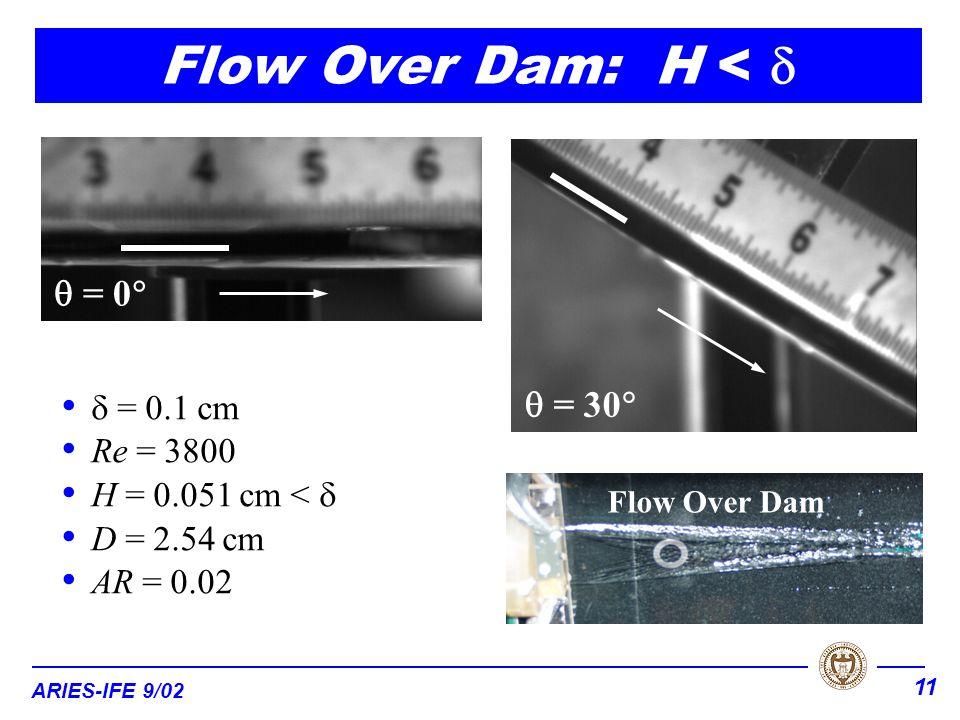 ARIES-IFE 9/02 11  = 0.1 cm Re = 3800 H = 0.051 cm <  D = 2.54 cm AR = 0.02 Flow Over Dam: H <   = 0   = 30  Flow Over Dam