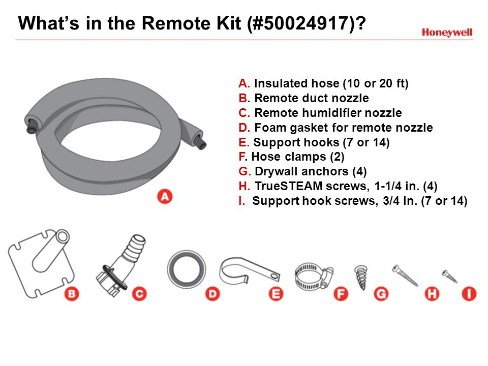 What's in the Remote Kit (#50024917)? A. Insulated hose (10 or 20 ft) B. Remote duct nozzle C. Remote humidifier nozzle D. Foam gasket for remote nozz
