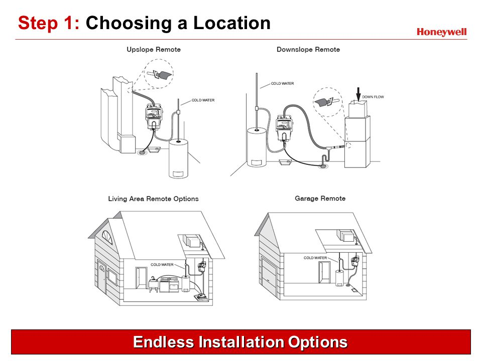 Step 1: Choosing a Location Endless Installation Options