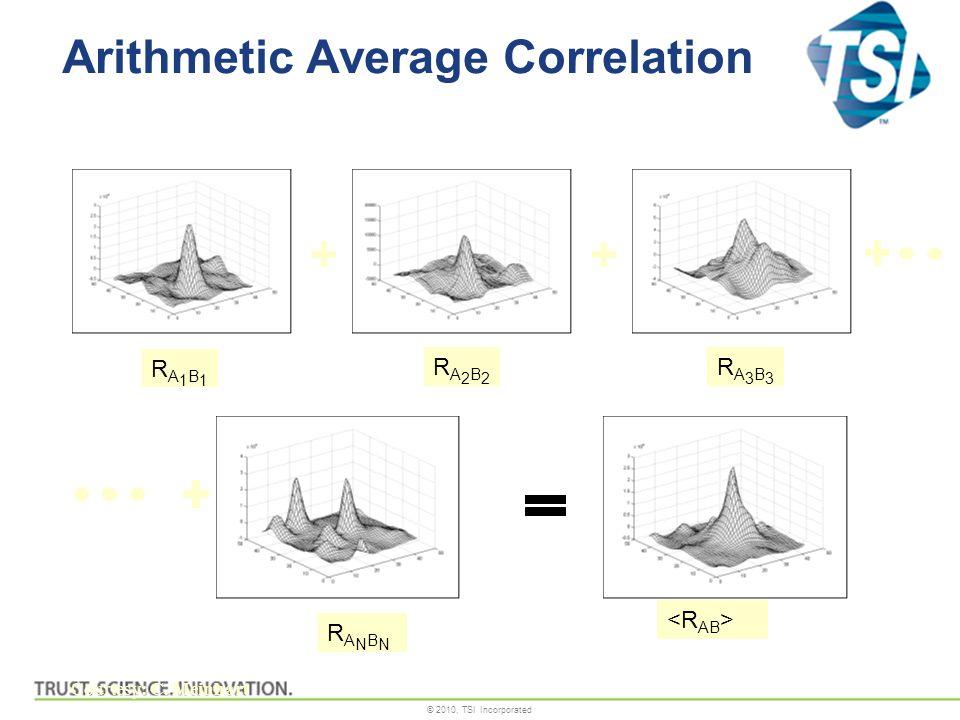 © 2010, TSI Incorporated Arithmetic Average Correlation RA1B1RA1B1 RA2B2RA2B2 RA3B3RA3B3 RANBNRANBN Courtesy: C.