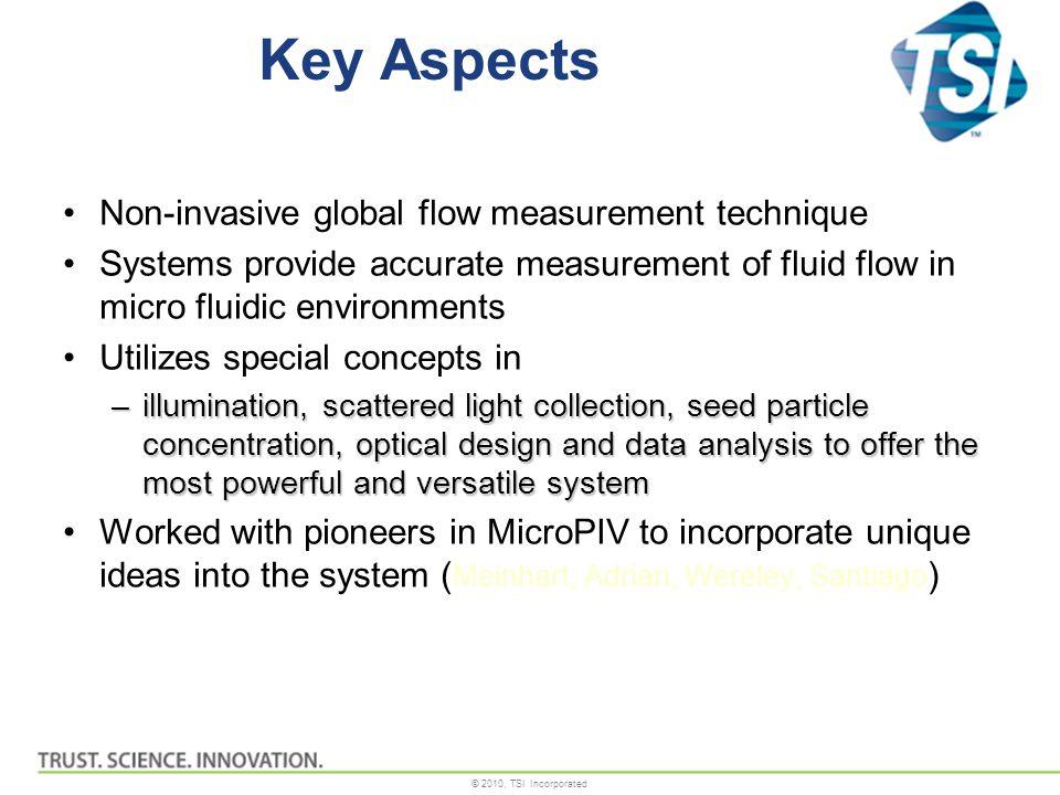 © 2010, TSI Incorporated Kobayashi, Taniguchi Oshima Lab University of Tokyo Microchannel measurements