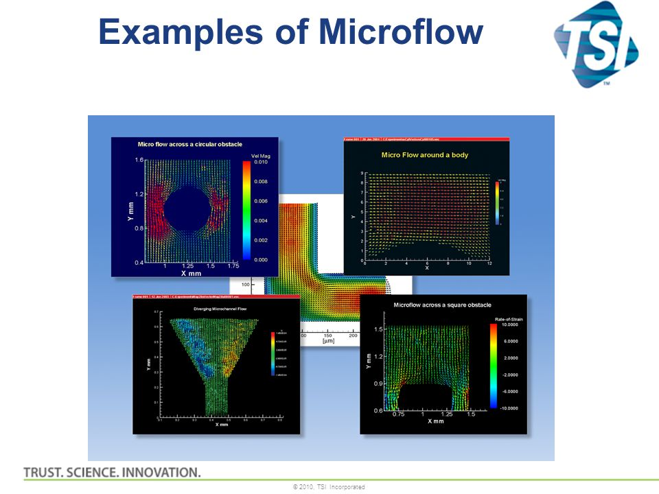 © 2010, TSI Incorporated Examples of Microflow