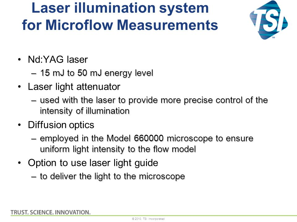 © 2010, TSI Incorporated POWERVIEW 4MP Camera with Model 610048 Optics Assembly Model 610048 Special Optics Assembly