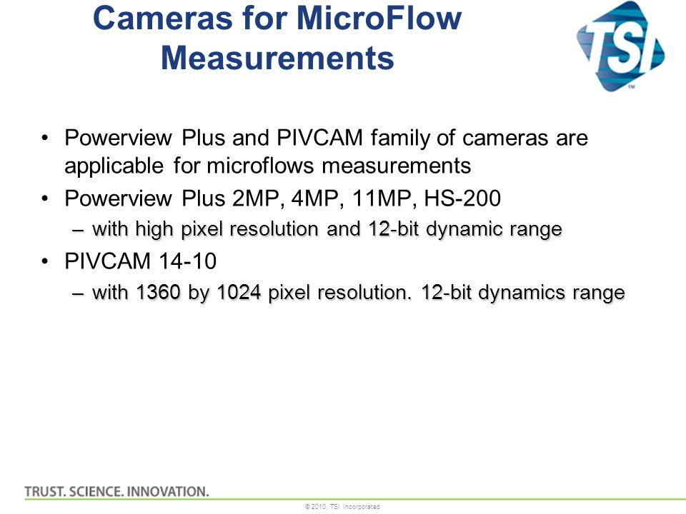 © 2010, TSI Incorporated Stereoscopic MicroPIV System