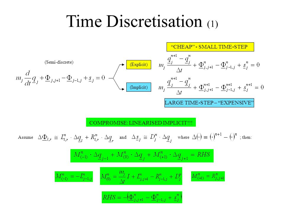 Time Discretisation (1) (Semi-discrete) (Explicit) (Implicit) CHEAP - SMALL TIME-STEP LARGE TIME-STEP – EXPENSIVE COMPROMISE: LINEARISED IMPLICIT!!.