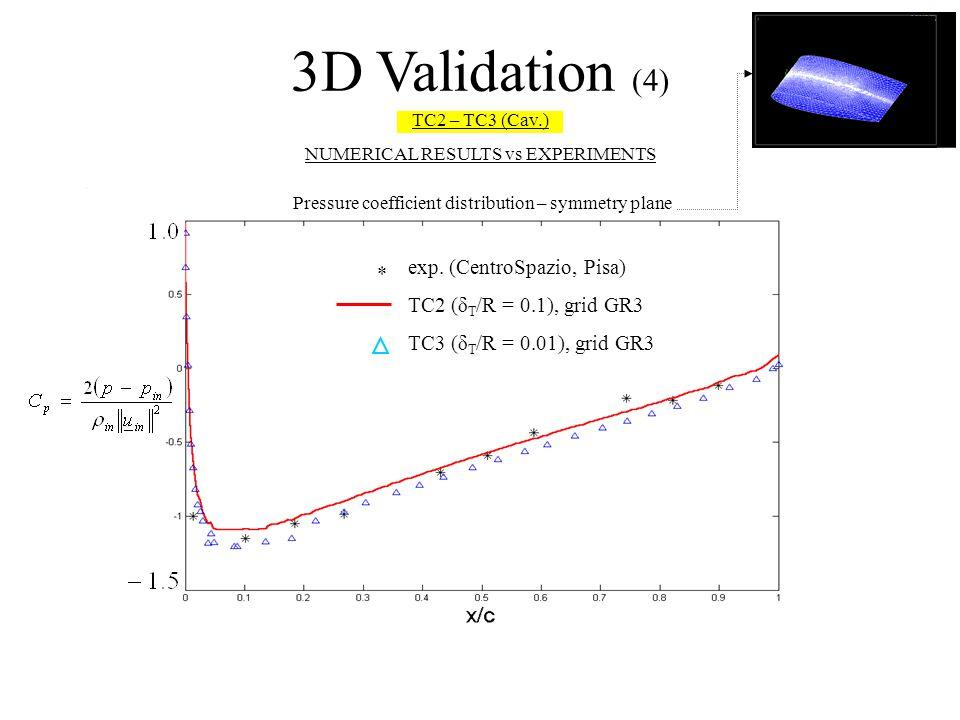 exp. (CentroSpazio, Pisa) TC2 (δ T /R = 0.1), grid GR3 TC3 (δ T /R = 0.01), grid GR3 * Pressure coefficient distribution – symmetry plane 3D Validatio