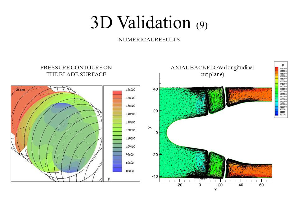 3D Validation (9) PRESSURE CONTOURS ON THE BLADE SURFACE AXIAL BACKFLOW (longitudinal cut plane) NUMERICAL RESULTS
