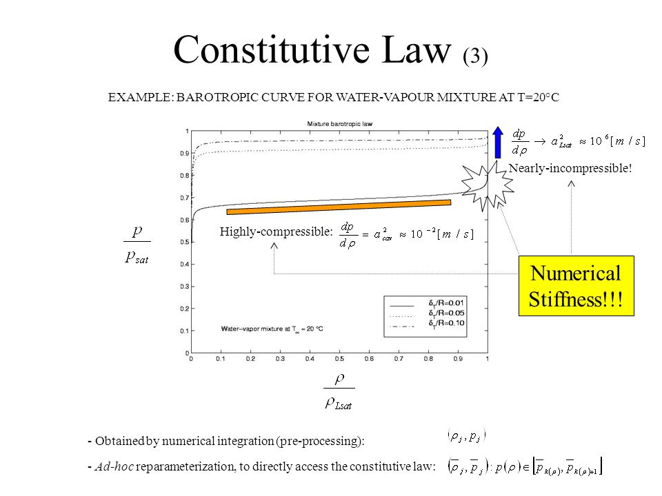 Constitutive Law (3) EXAMPLE: BAROTROPIC CURVE FOR WATER-VAPOUR MIXTURE AT T=20°C - Obtained by numerical integration (pre-processing): - Ad-hoc reparameterization, to directly access the constitutive law: Nearly-incompressible.